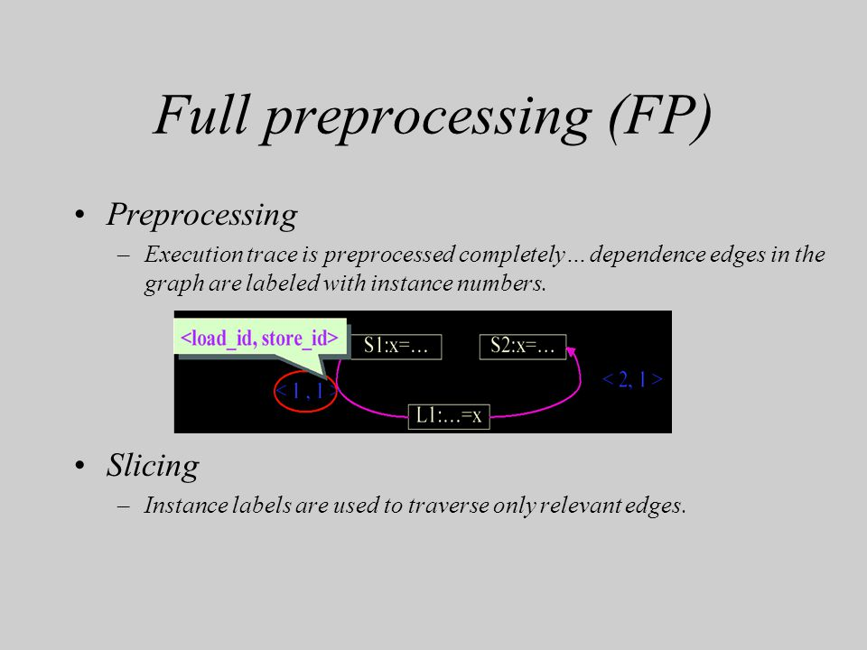 Full preprocessing (FP) Preprocessing –Execution trace is preprocessed completely… dependence edges in the graph are labeled with instance numbers. Sl