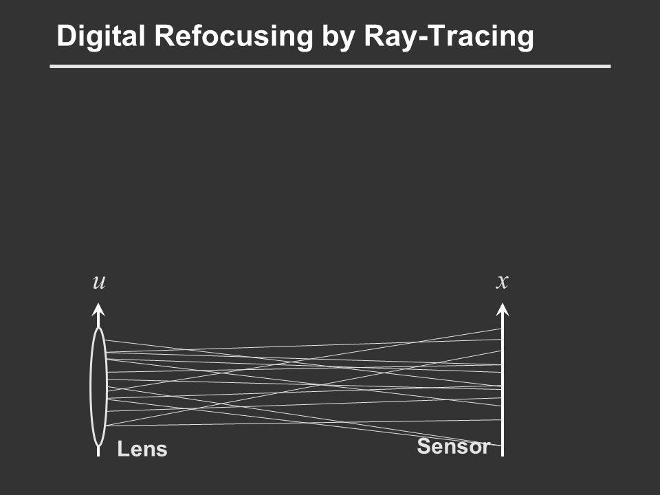 Digital Refocusing by Ray-Tracing Lens Sensor u x