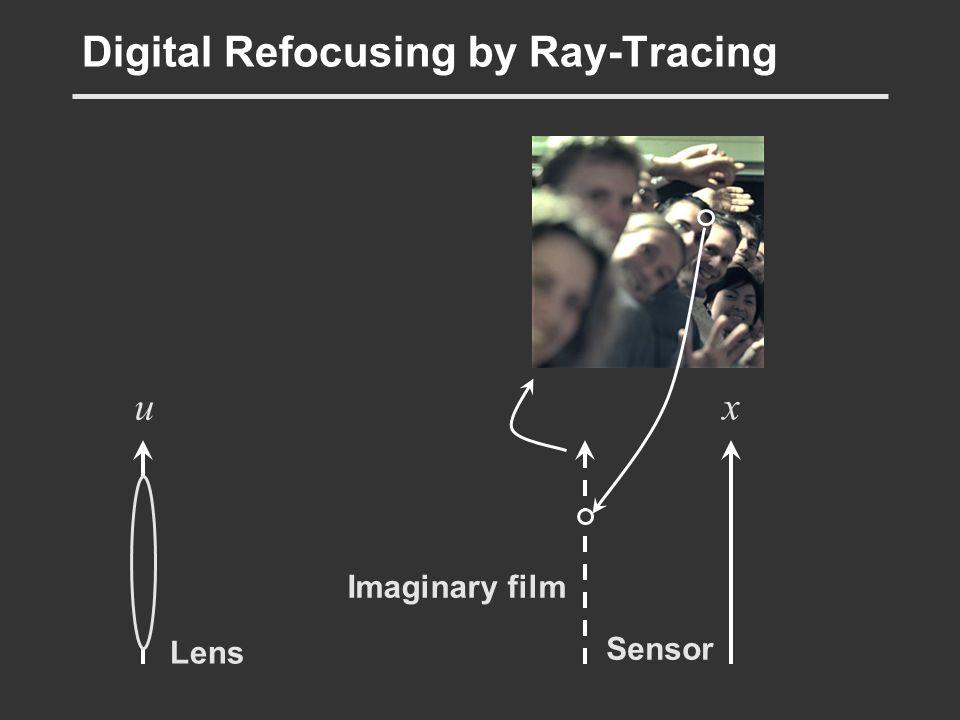 Digital Refocusing by Ray-Tracing Lens Sensor u Imaginary film x