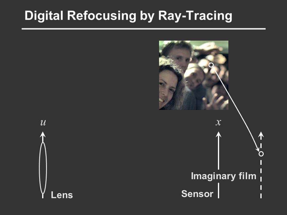 Digital Refocusing by Ray-Tracing Lens Sensor u x Imaginary film