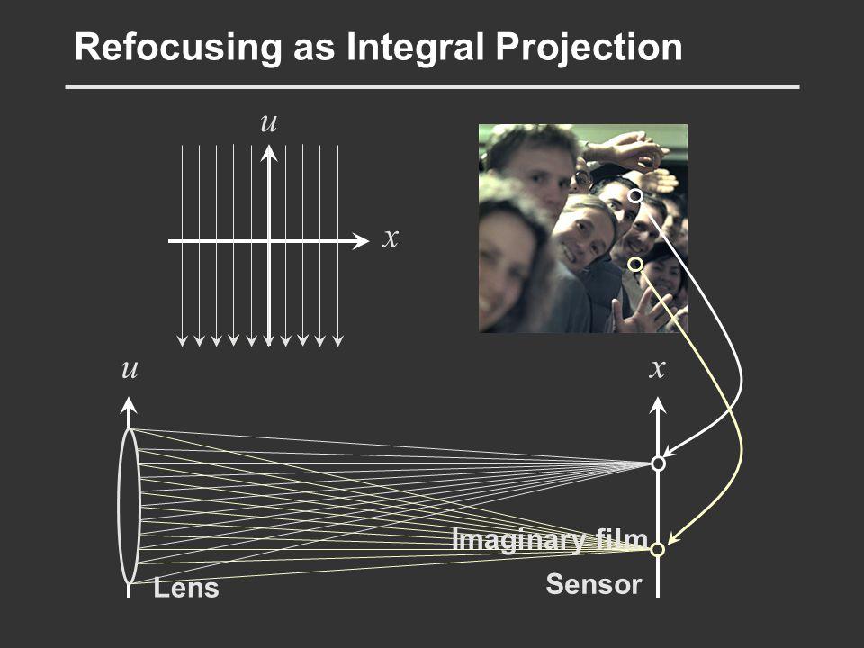 Refocusing as Integral Projection Lens Sensor u x Imaginary film x u