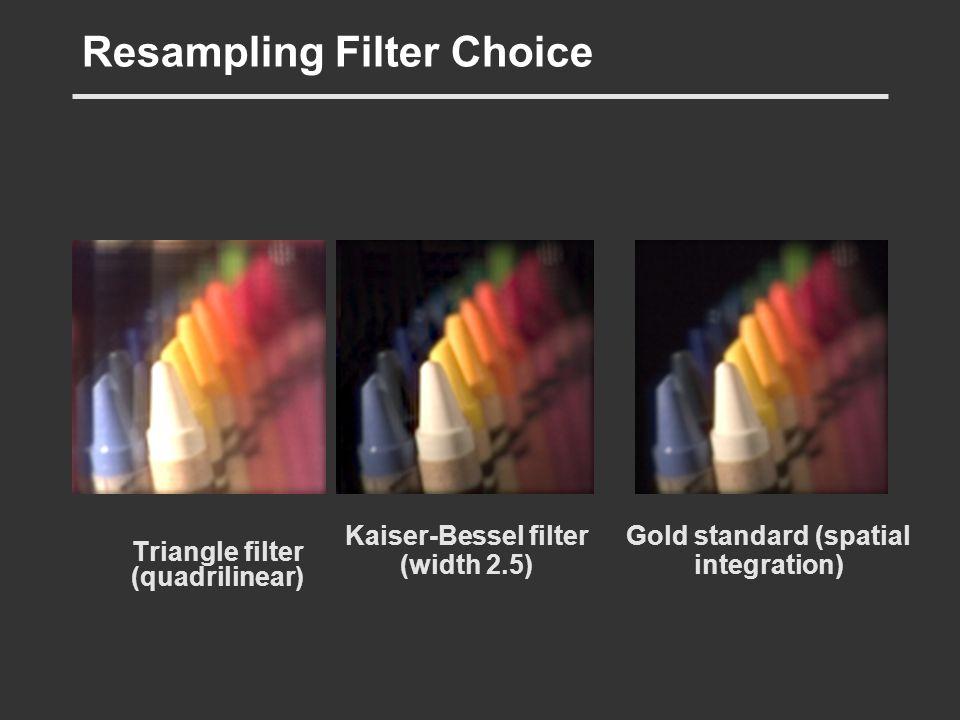Resampling Filter Choice Triangle filter (quadrilinear) Kaiser-Bessel filter (width 2.5) Gold standard (spatial integration)