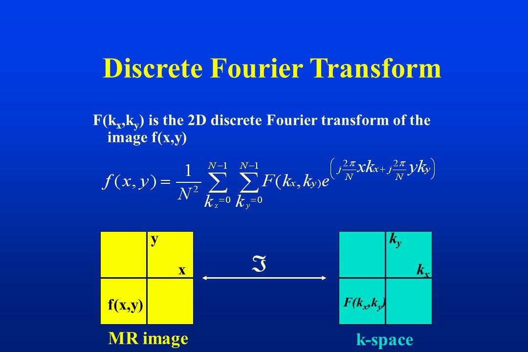 Discrete Fourier Transform F(k x,k y ) is the 2D discrete Fourier transform of the image f(x,y) x y f(x,y) kxkx kyky  k-space F(k x,k y ) MR image