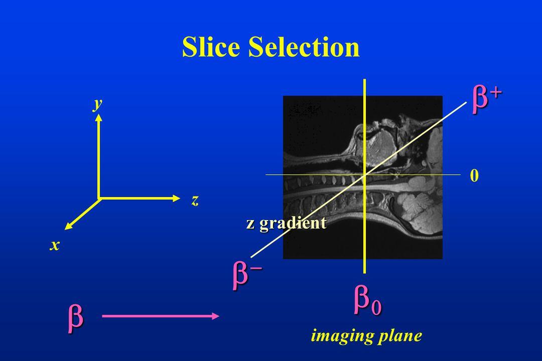 Slice Selection  z y x 0 imaging plane    z gradient