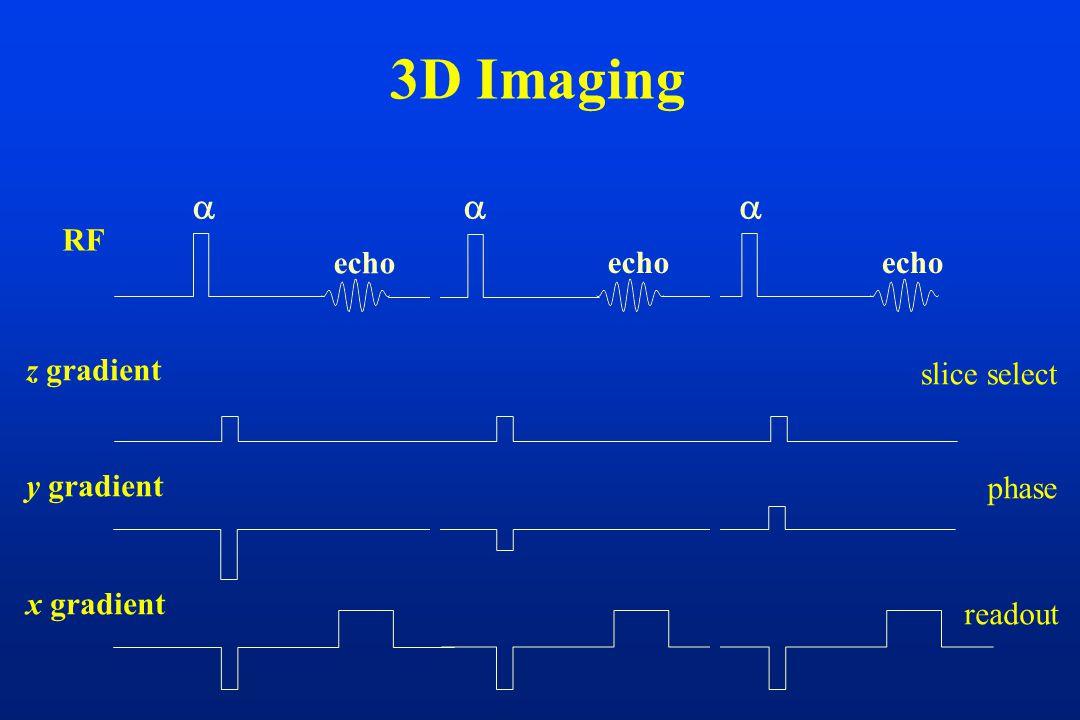 3D Imaging RF z gradient echo    y gradient x gradient slice select phase readout