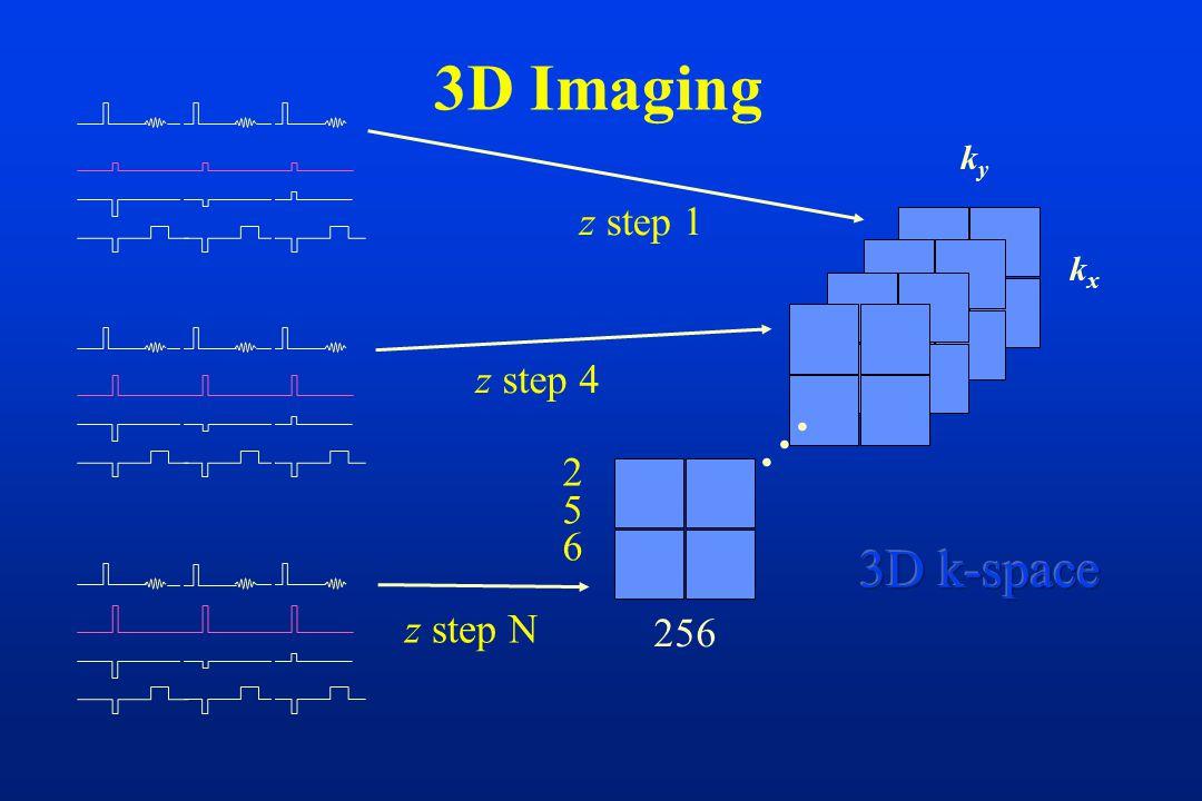 3D Imaging kxkx kyky 256 256256    z step 1 z step 4 z step N