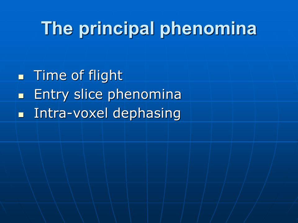 The principal phenomina Time of flight Time of flight Entry slice phenomina Entry slice phenomina Intra-voxel dephasing Intra-voxel dephasing