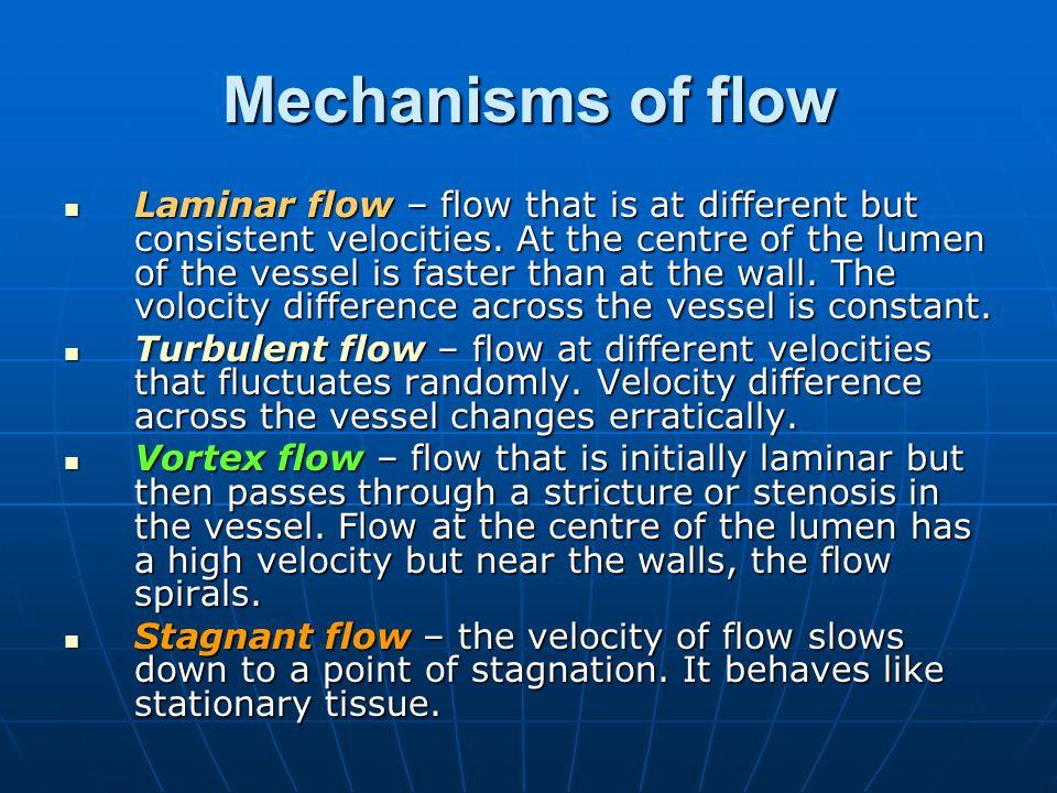 Flow mechanisms Laminar flow stricture vortexturbulance Laminar flow (constant velocity)is termed first order motion