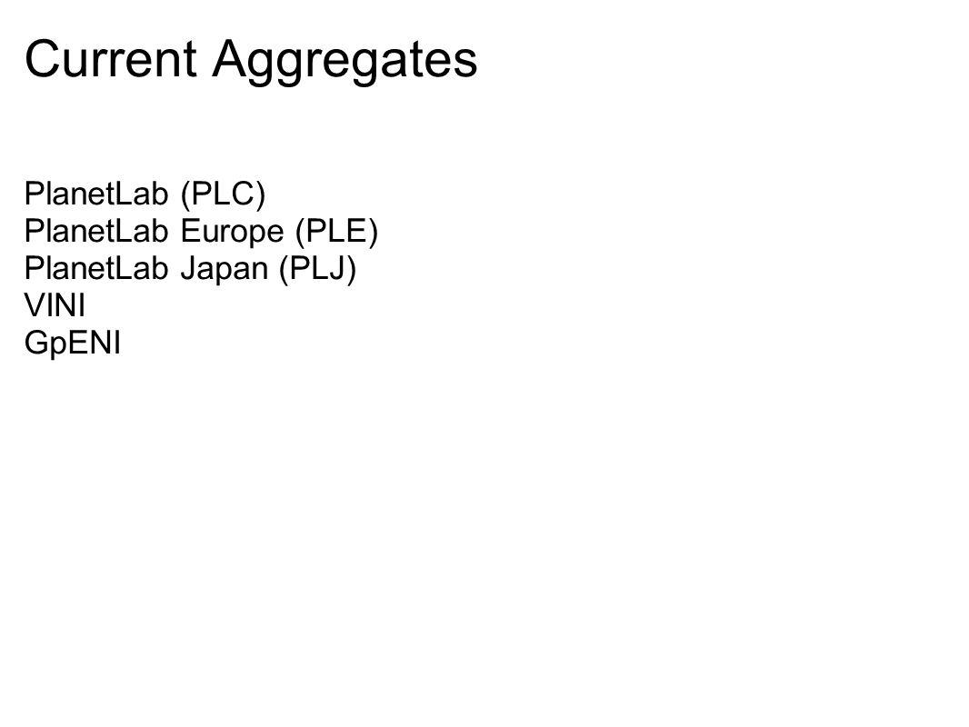 Current Aggregates PlanetLab (PLC) PlanetLab Europe (PLE) PlanetLab Japan (PLJ) VINI GpENI