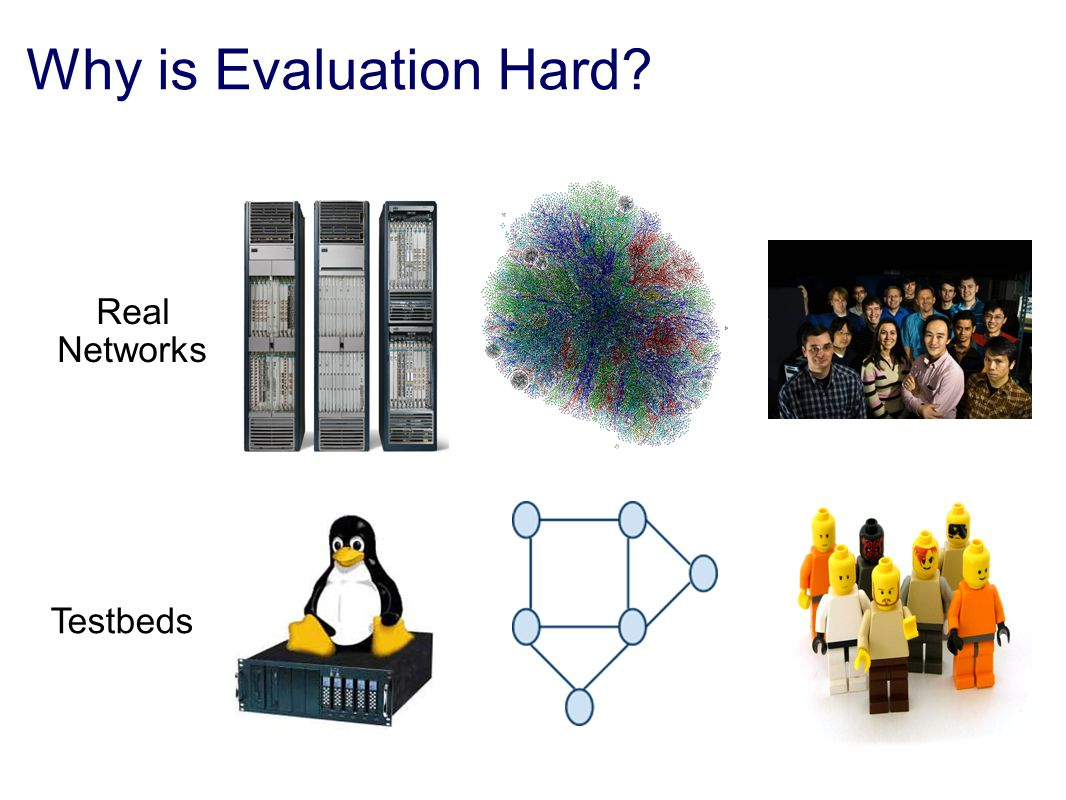 Why is Evaluation Hard Real Networks Testbeds