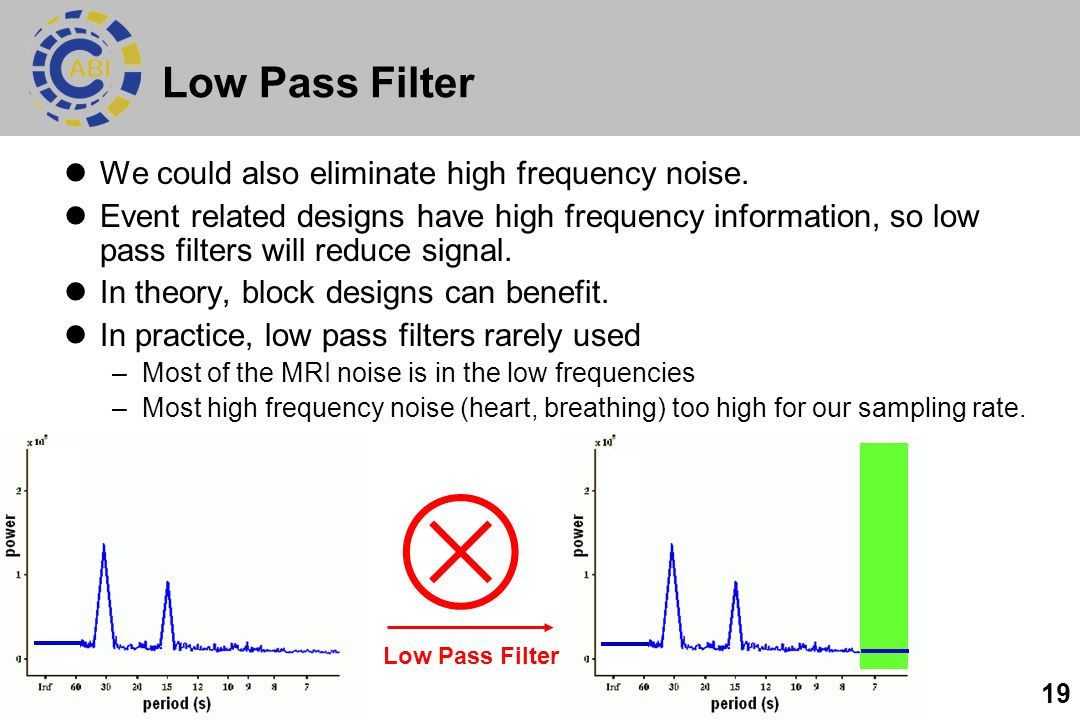 19 Low Pass Filter We could also eliminate high frequency noise. Event related designs have high frequency information, so low pass filters will reduc