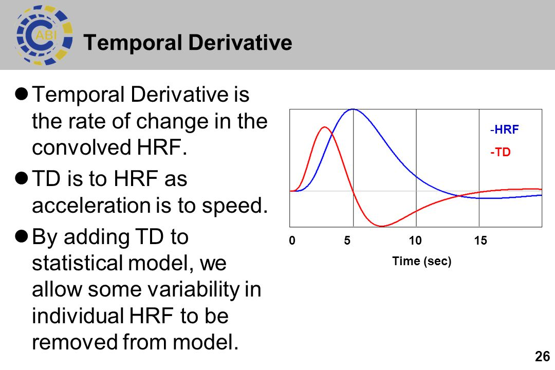 26 Temporal Derivative Temporal Derivative is the rate of change in the convolved HRF.