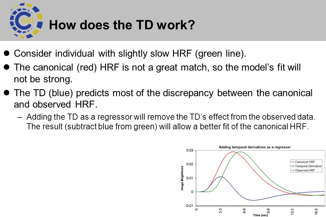 27 How does the TD work. Consider individual with slightly slow HRF (green line).