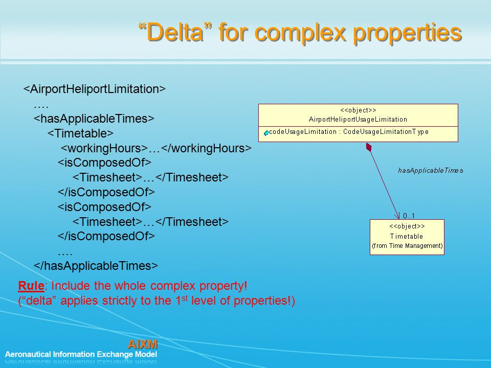 Delta for complex properties …. … … … …. … Rule: Include the whole complex property.