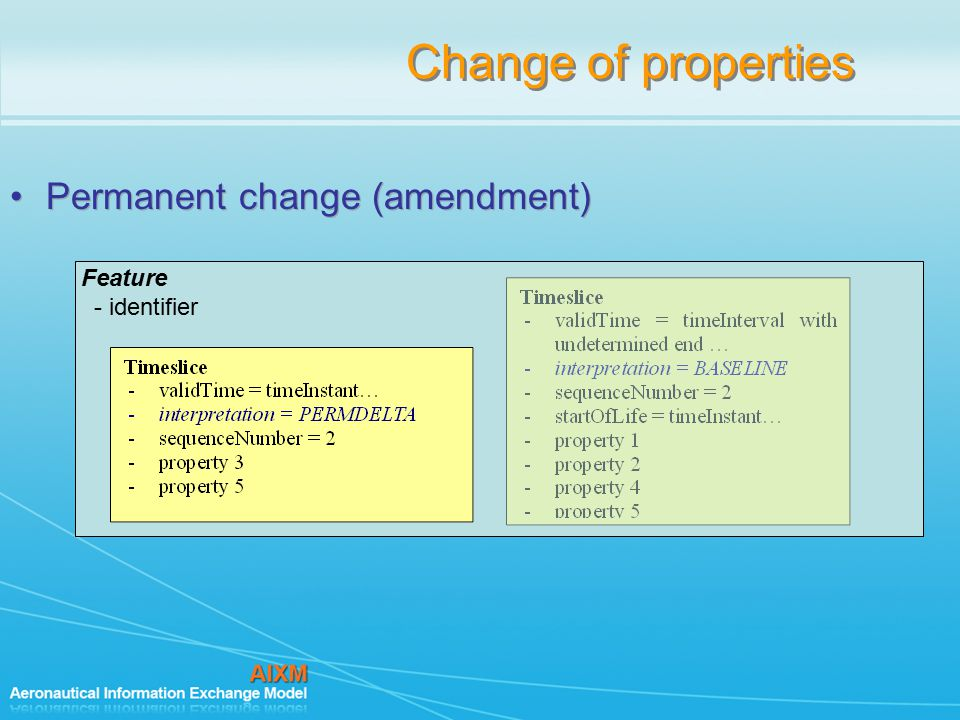 Change of properties Permanent change (amendment) Feature - identifier