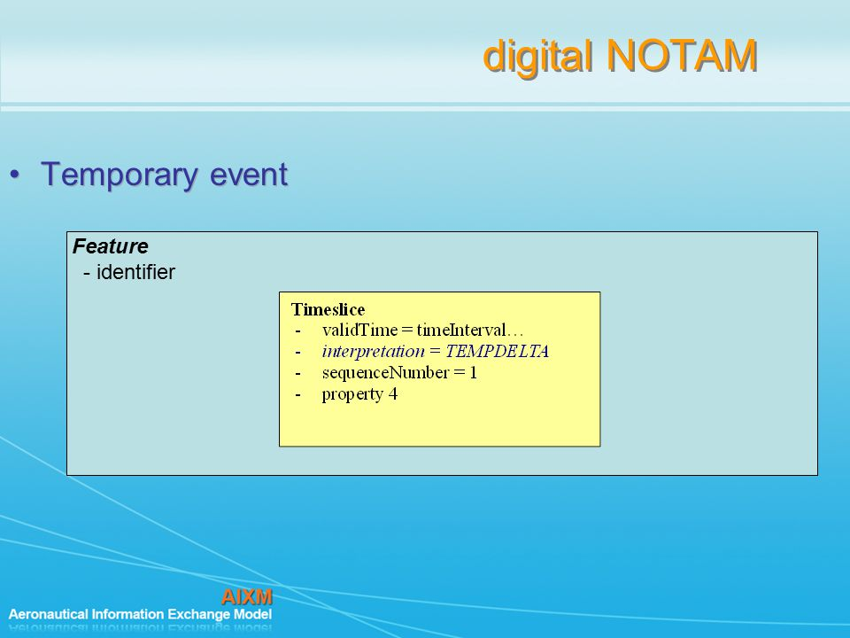 digital NOTAM Temporary event Feature - identifier