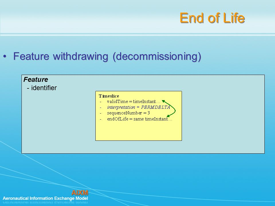 End of Life Feature withdrawing (decommissioning) Feature - identifier