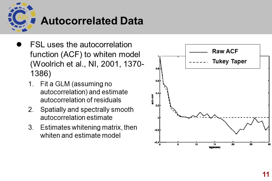 11 Autocorrelated Data FSL uses the autocorrelation function (ACF) to whiten model (Woolrich et al., NI, 2001, 1370- 1386) 1.Fit a GLM (assuming no autocorrelation) and estimate autocorrelation of residuals 2.Spatially and spectrally smooth autocorrelation estimate 3.Estimates whitening matrix, then whiten and estimate model Raw ACF Tukey Taper