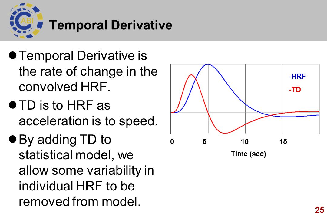 25 Temporal Derivative Temporal Derivative is the rate of change in the convolved HRF.