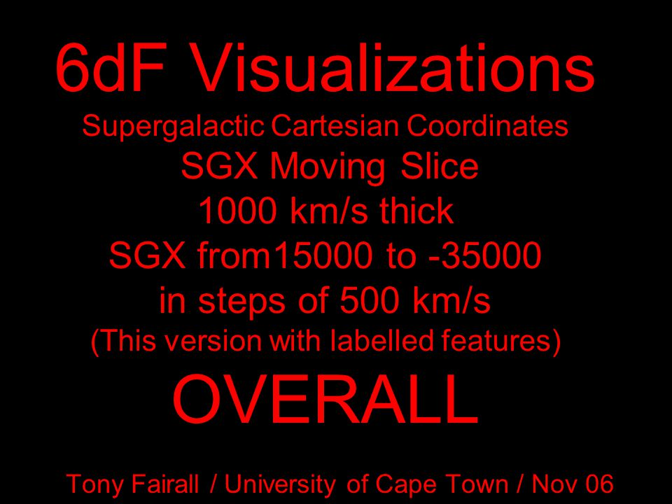 6dF Visualizations Supergalactic Cartesian Coordinates SGX Moving Slice 1000 km/s thick SGX from15000 to -35000 in steps of 500 km/s (This version wit