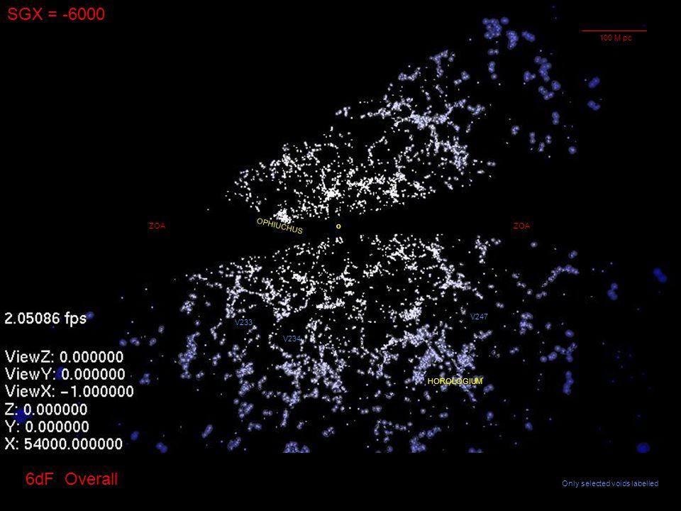 SGX = -6000 oZOA HOROLOGIUM OPHIUCHUS ZOA V234 V233 V247 6dF Overall Only selected voids labelled 100 M pc