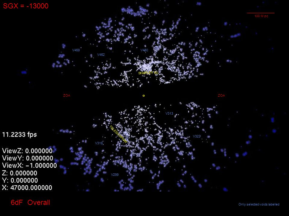 SGX = -13000 oZOA TELESCOPIUM V313 SHAPLEY (b) ZOA V319 V299 V322 V460 V452 V459 6dF Overall Only selected voids labelled 100 M pc