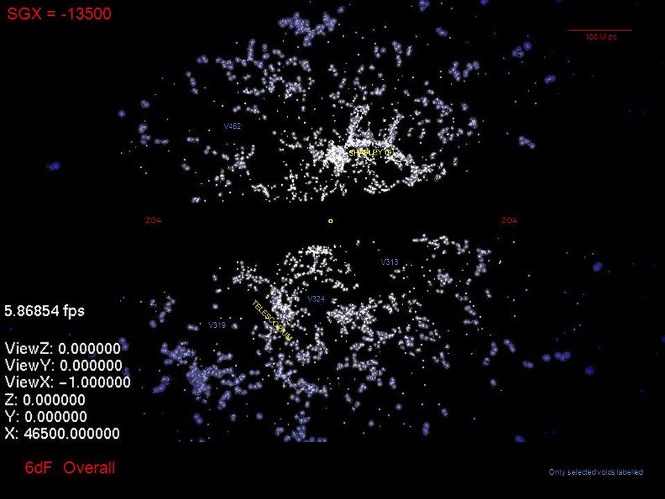 SGX = -13500 oZOA TELESCOPIUM V313 SHAPLEY (b) ZOA V452 V319 V324 6dF Overall Only selected voids labelled 100 M pc