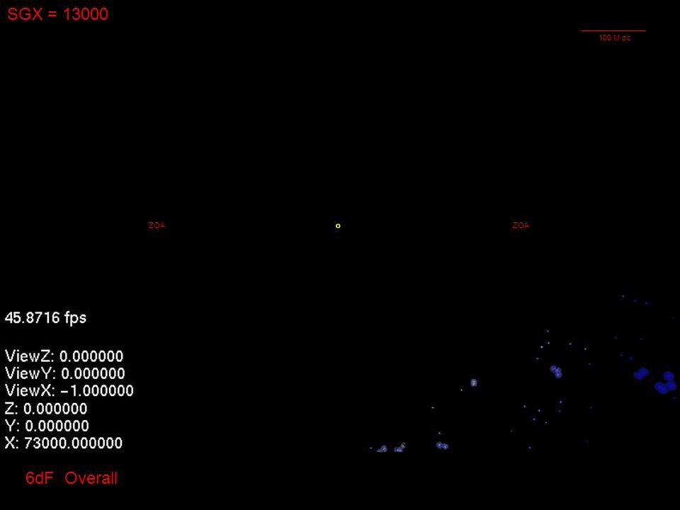 SGX = 13000 oZOA 6dF Overall 100 M pc