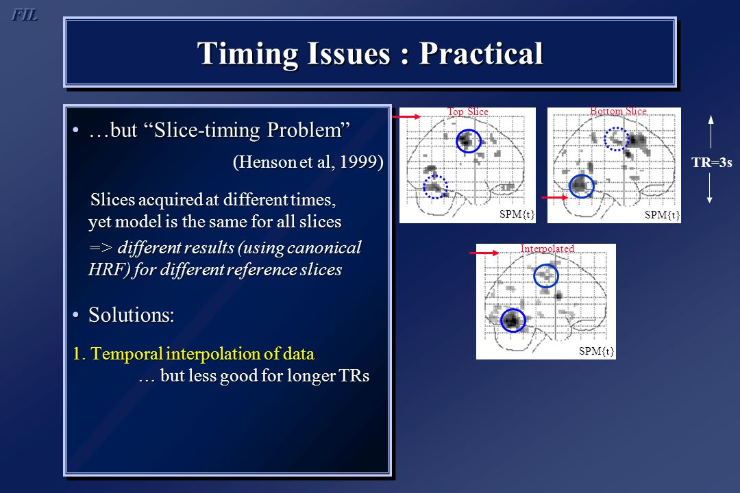 Timing Issues : Practical …but Slice-timing Problem …but Slice-timing Problem (Henson et al, 1999) Slices acquired at different times, yet model is the same for all slices Slices acquired at different times, yet model is the same for all slices => different results (using canonical HRF) for different reference slices Solutions:Solutions: 1.