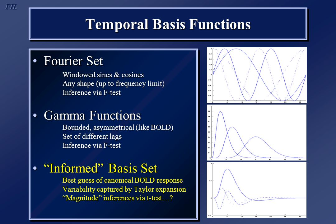 Temporal Basis Functions Fourier SetFourier Set Windowed sines & cosines Any shape (up to frequency limit) Inference via F-test Gamma FunctionsGamma F