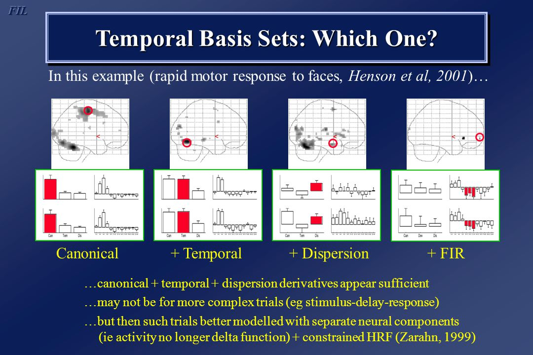 Temporal Basis Sets: Which One? + FIR+ Dispersion+ TemporalCanonical …canonical + temporal + dispersion derivatives appear sufficient …may not be for