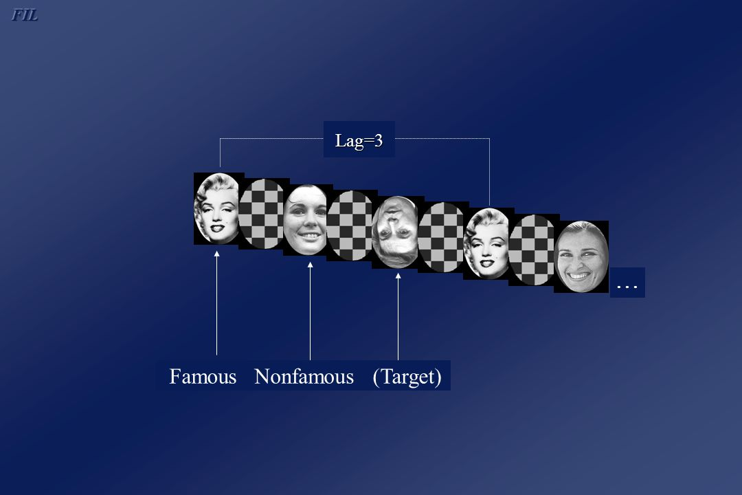 Lag=3 FamousNonfamous(Target)...