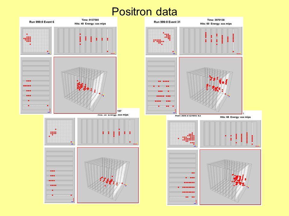 Positron data