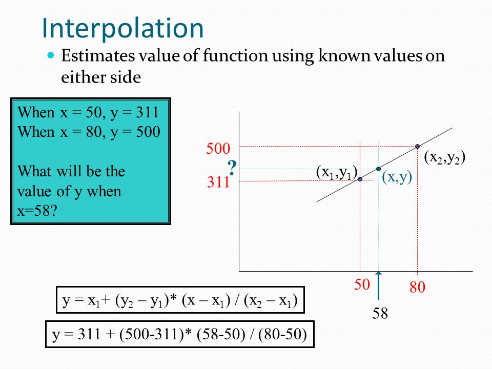 Spiral Reconstruction Algorithms Uses interpolation for input projection data output slice attenuation data Slice can be calculated at any position fr