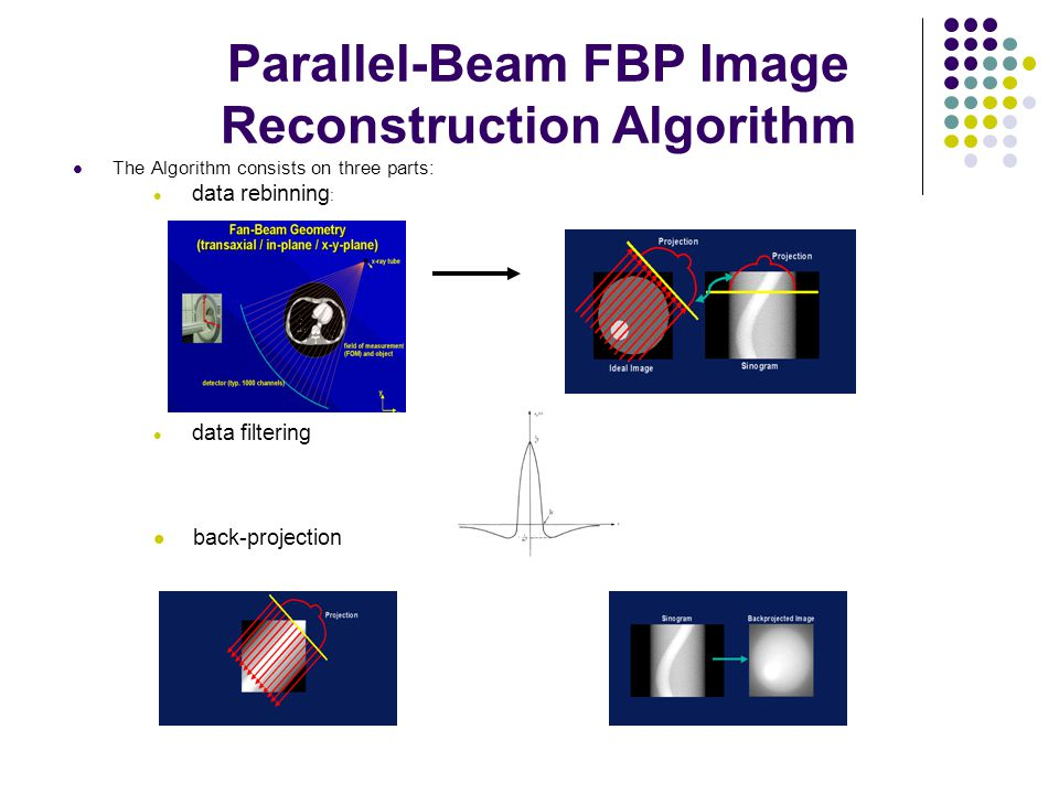 Parallel-Beam FBP Image Reconstruction Algorithm The Algorithm consists on three parts: data rebinning : data filtering back-projection