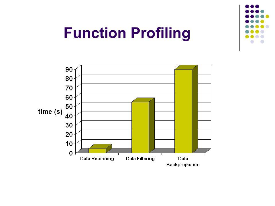 Function Profiling