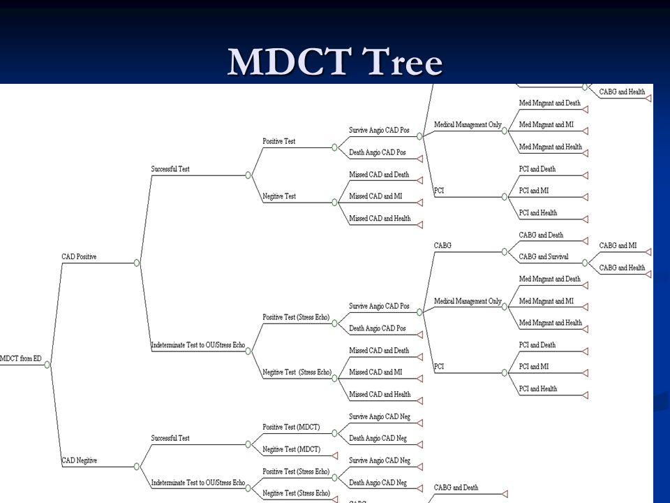 14 MDCT Tree