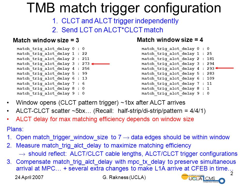 24 April 2007G. Rakness (UCLA) 2 TMB match trigger configuration 1.CLCT and ALCT trigger independently 2.Send LCT on ALCT*CLCT match Window opens (CLC