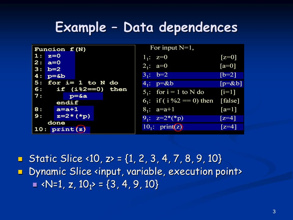 14 FP - Example Dynamic data dependence edges shown Dynamic data dependence edges shown Edges labeled with execution instances of statements involved in data dependences Edges labeled with execution instances of statements involved in data dependences Data dependence edges traversed during slice computation of Z used in the only execution of statement 16 is: Data dependence edges traversed during slice computation of Z used in the only execution of statement 16 is: (16 1, 14 3 ), (14 3, 13 2 ), (13 2, 12 2 ), (13 2, 15 3 ), (15 3, 3 1 ), (15 3, 15 2 ), (15 2, 3 1 ), (15 2, 15 1 ), (15 1, 3 1 ), (15 1, 4 1 ) Precise dynamic slice computed is: Precise dynamic slice computed is: DS = {16,14,13,12,4,15,3} Compute the slice corresponding to the value of x used during the first execution of statement 15 ?.