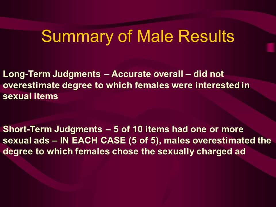Summary of Male Results Long-Term Judgments – Accurate overall – did not overestimate degree to which females were interested in sexual items Short-Term Judgments – 5 of 10 items had one or more sexual ads – IN EACH CASE (5 of 5), males overestimated the degree to which females chose the sexually charged ad