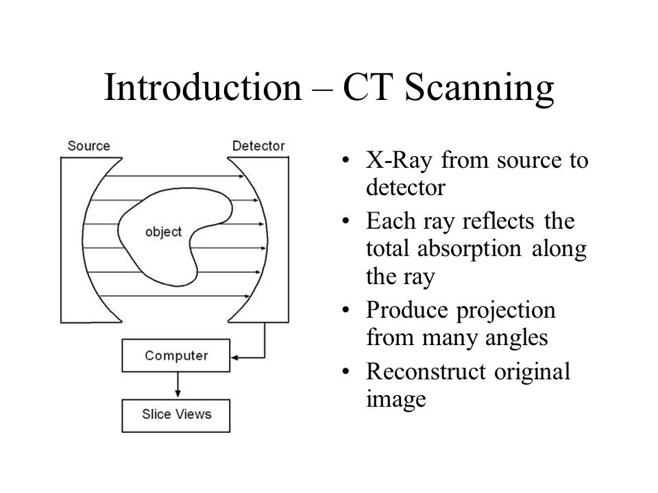 Introduction – CT Scanning X-Ray from source to detector Each ray reflects the total absorption along the ray Produce projection from many angles Reco