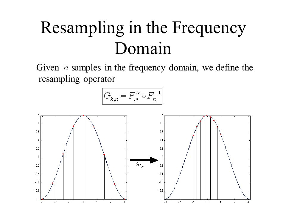 Resampling in the Frequency Domain Given samples in the frequency domain, we define the resampling operator