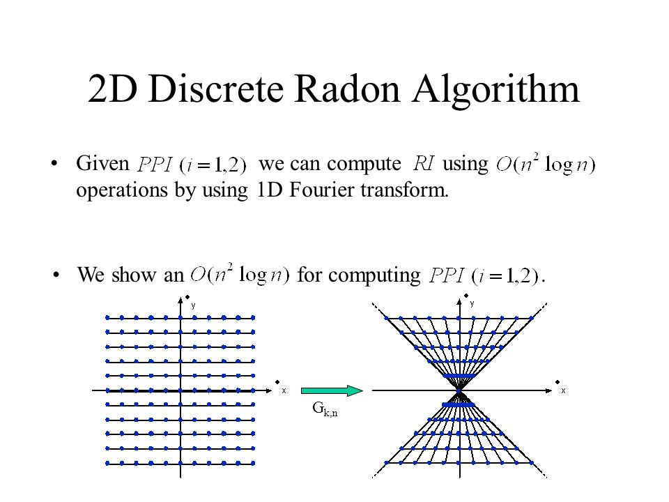 Given we can compute using operations by using 1D Fourier transform. 2D Discrete Radon Algorithm We show an for computing. G k,n