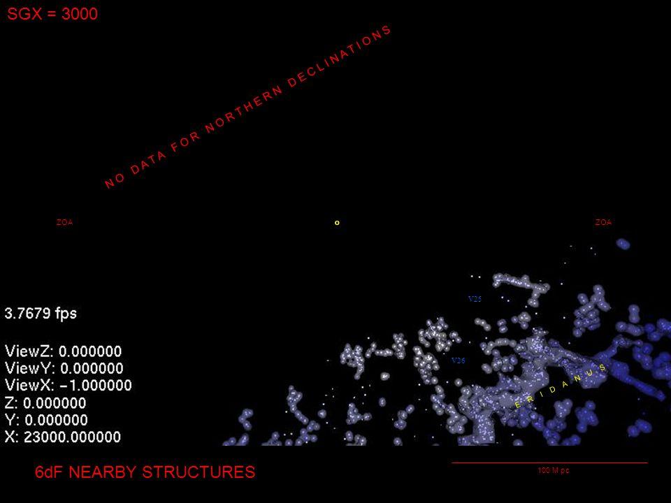 SGX = 3000 oZOA 6dF NEARBY STRUCTURES N O D A T A F O R N O R T H E R N D E C L I N A T I O N S V25 V26 E R I D A N U S 100 M pc