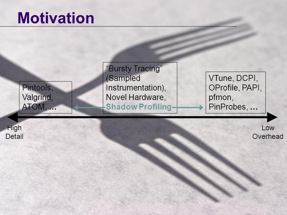 Motivation Low Overhead High Detail VTune, DCPI, OProfile, PAPI, pfmon, PinProbes, … Pintools, Valgrind, ATOM, … Bursty Tracing (Sampled Instrumentation), Novel Hardware, Shadow Profiling