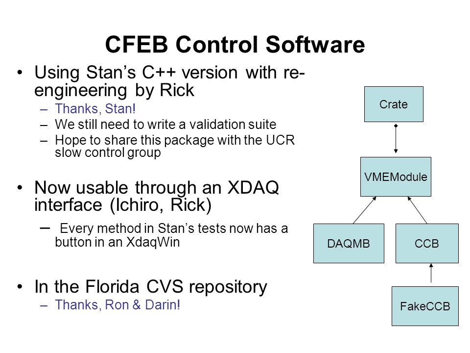 CFEB Control Software Using Stan's C++ version with re- engineering by Rick –Thanks, Stan.