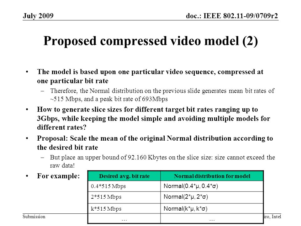 doc.: IEEE 802.11-09/0709r2 Submission July 2009 Carlos Cordeiro, IntelSlide 9 Proposed compressed video model (3) Parameters –Slice inter-arrival time (IAT) is constant and equal to 1/4080 seconds Since the number of slices per second = (60 fps) * (68 slices per frame) = 4080 –Slice sizes generated with a Normal distribution with µ = 15.798 Kbytes and σ = 1.350 Kbytes Yields avg.