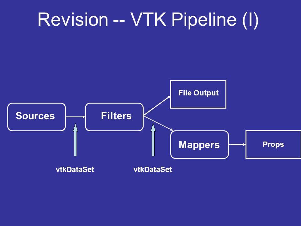 Revision -- VTK Pipeline (I) SourcesFilters Mappers File Output Props vtkDataSet