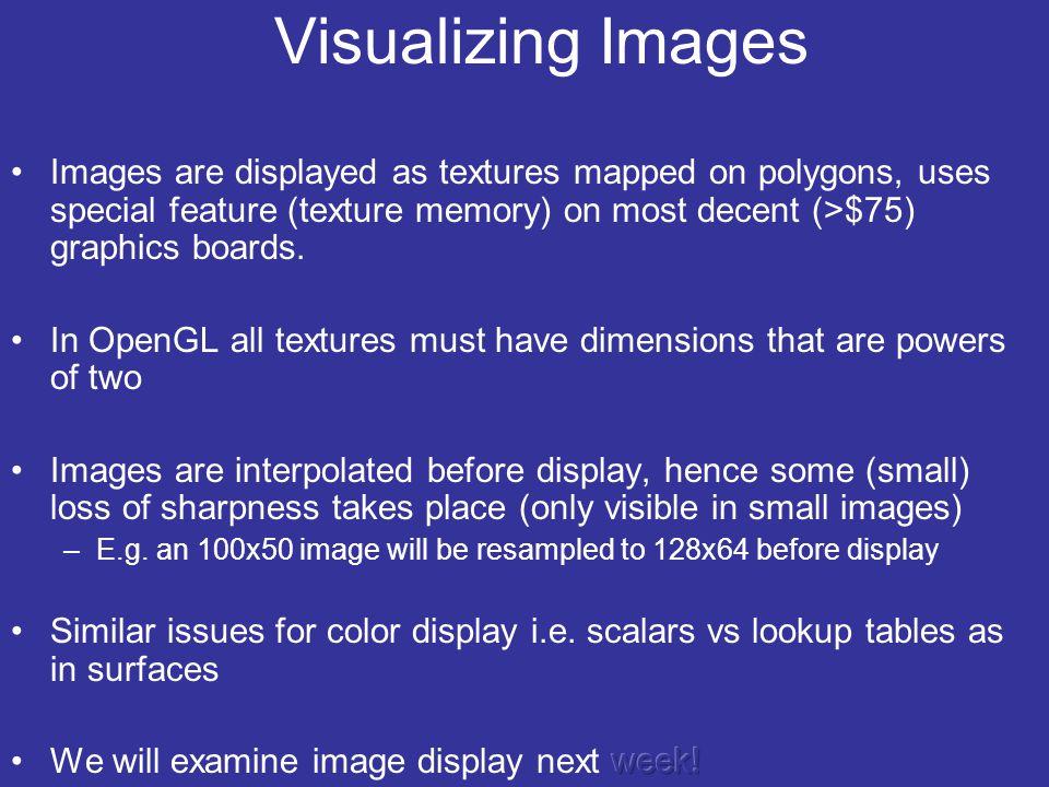 Visualizing Images