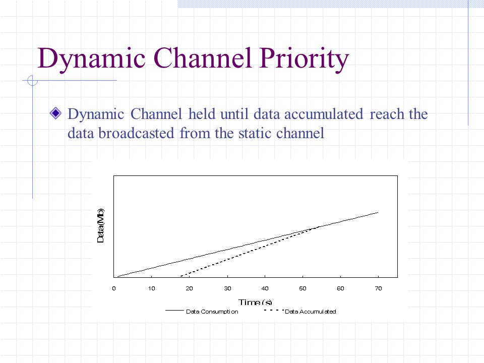 Dynamic Channel Priority Dynamic Channel held until data accumulated reach the data broadcasted from the static channel